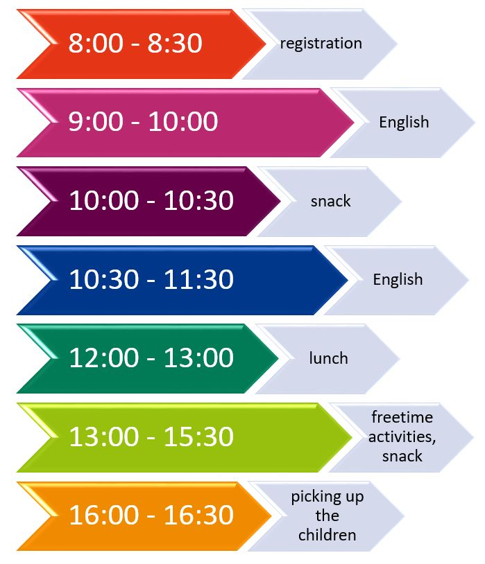 Day camp with English schedule